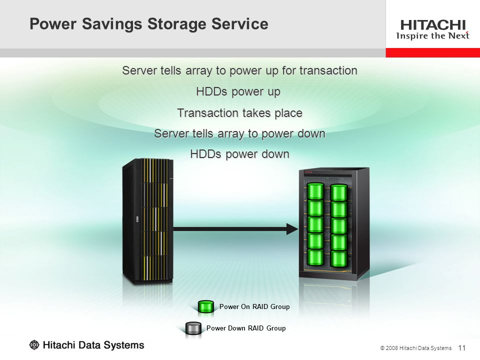 Power Savings Storage Service