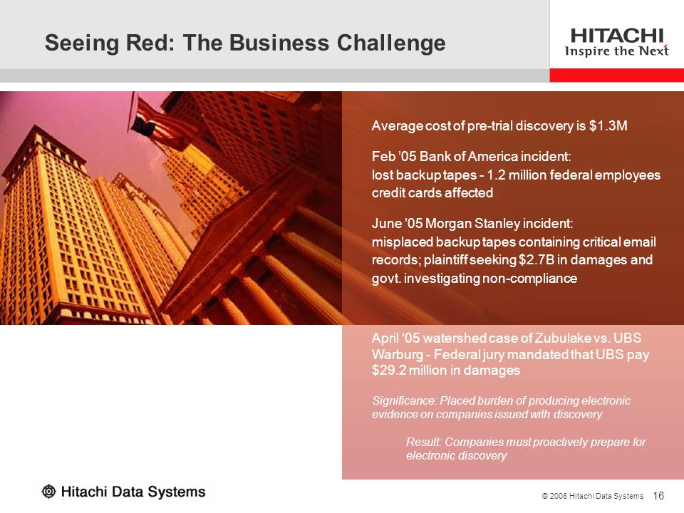 Seeing Red: The Business Challenge