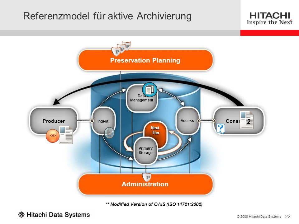 Referenzmodel für aktive Archivierung