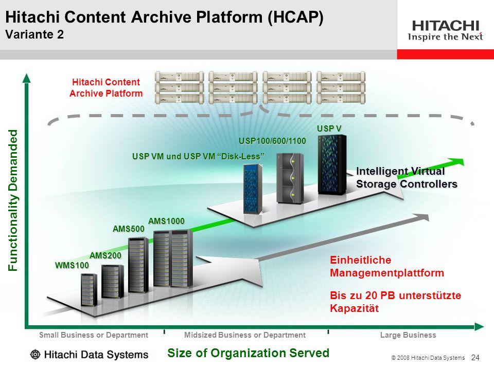 Hitachi Content Archive Platform (HCAP) Variante 2