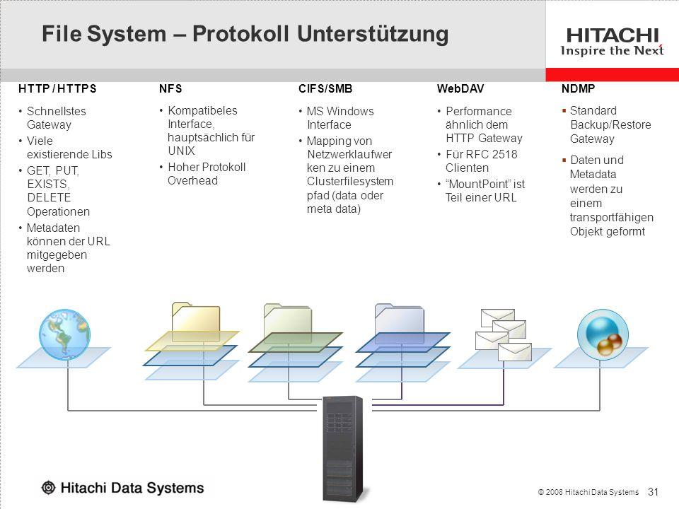 File System – Protokoll Unterstützung