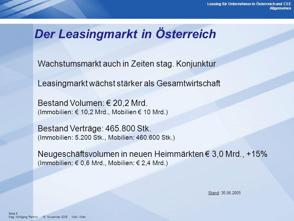 Der Leasingmarkt in Österreich