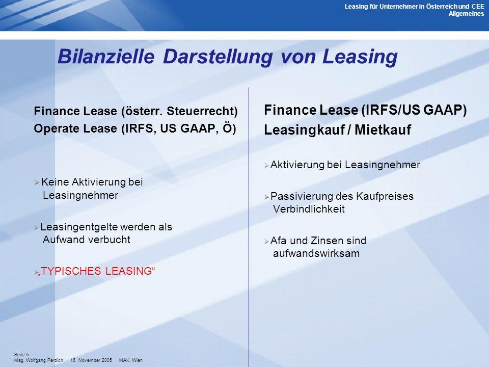 Bilanzielle Darstellung von Leasing