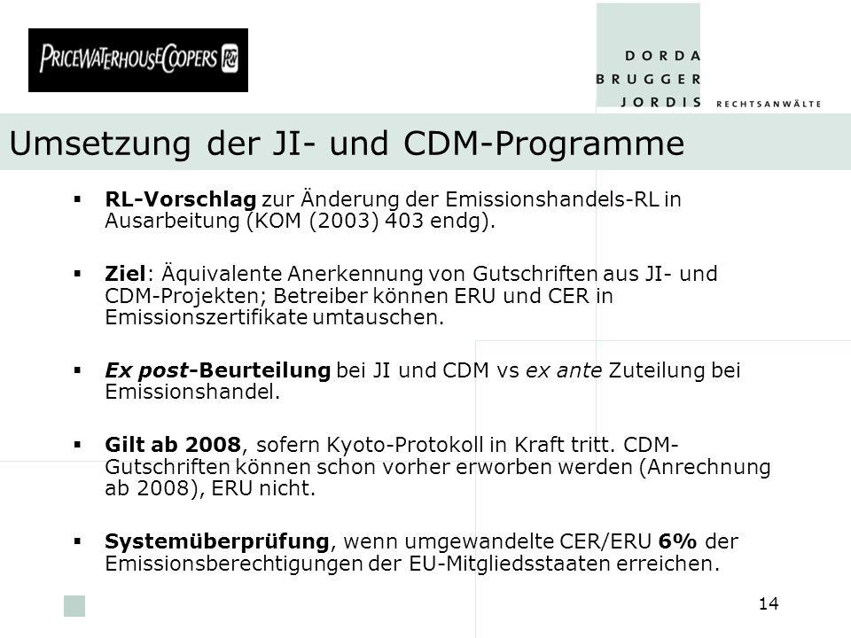 Umsetzung der JI- und CDM-Programme