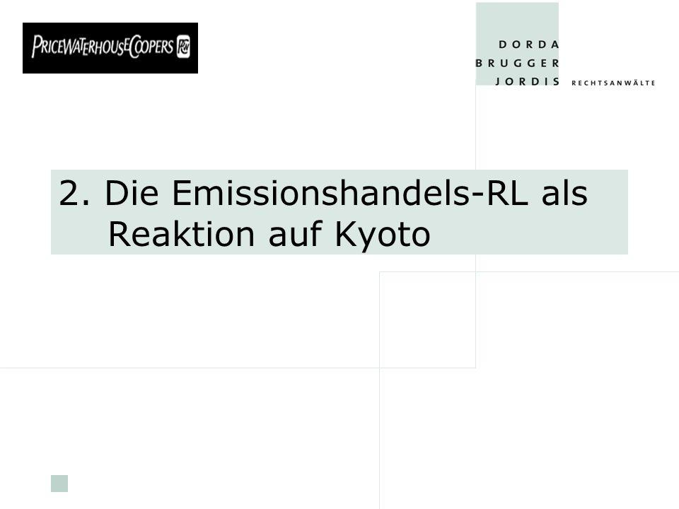 2. Die Emissionshandels-RL als Reaktion auf Kyoto