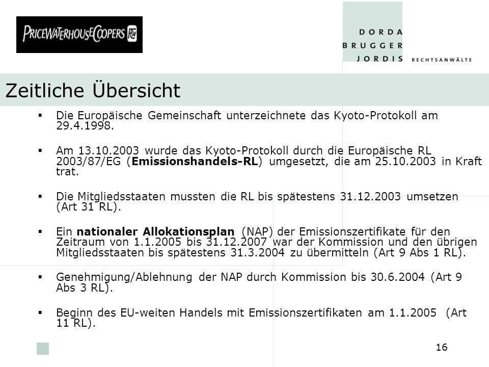 Zeitliche Übersicht Die Europäische Gemeinschaft unterzeichnete das Kyoto-Protokoll am 29.4.1998.