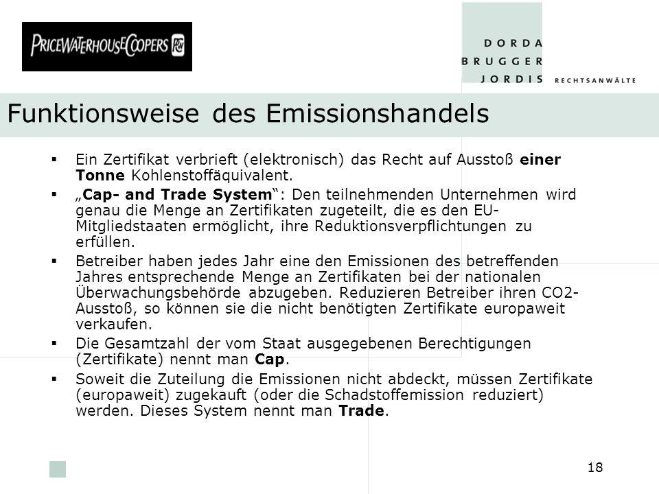Funktionsweise des Emissionshandels