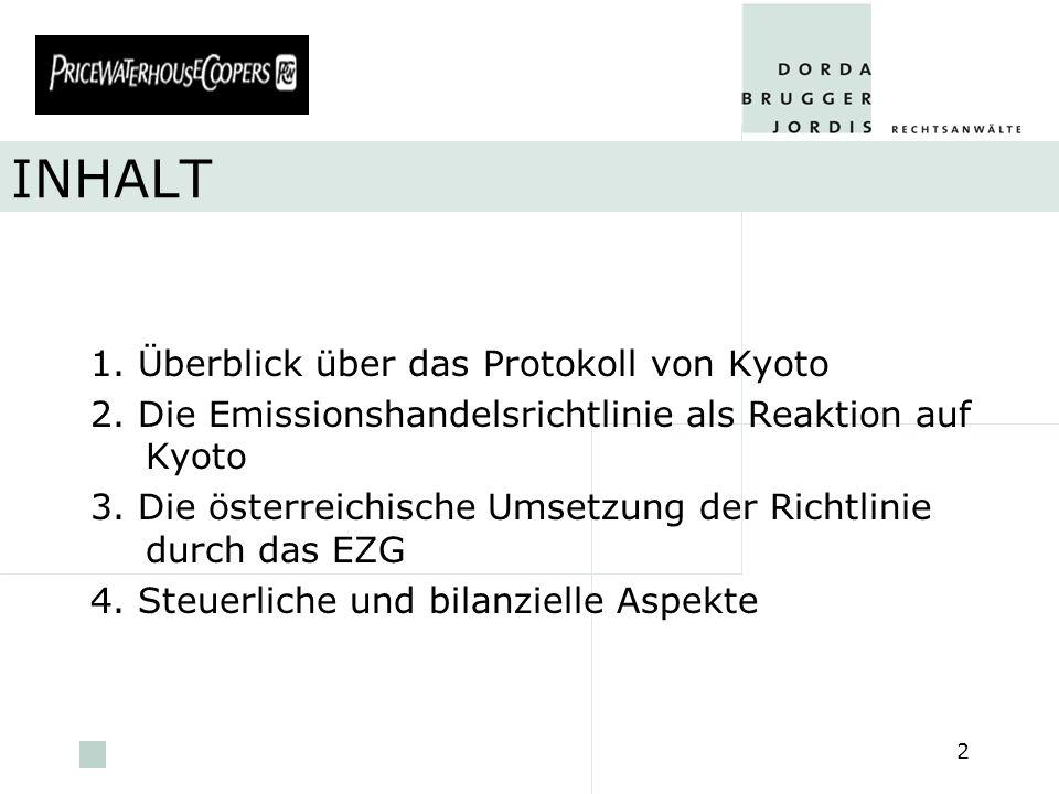 INHALT 1. Überblick über das Protokoll von Kyoto