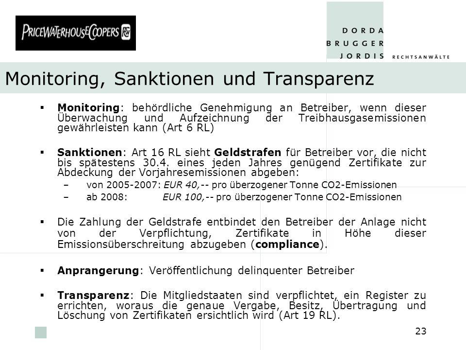 Monitoring, Sanktionen und Transparenz
