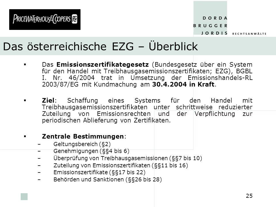 Das österreichische EZG – Überblick