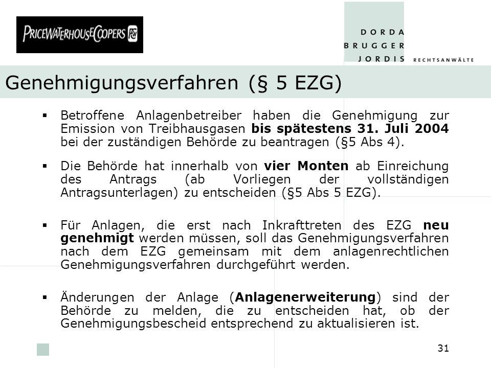 Genehmigungsverfahren (§ 5 EZG)