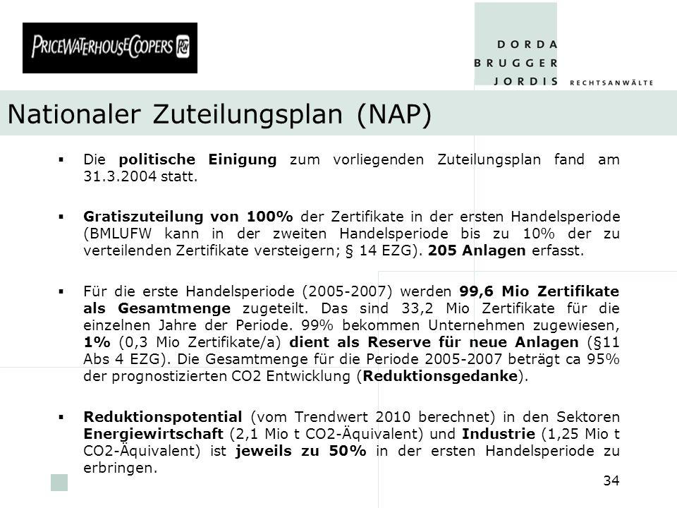 Nationaler Zuteilungsplan (NAP)