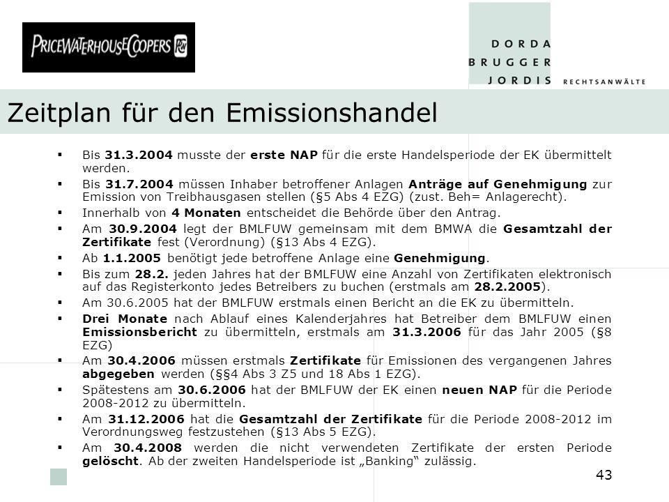 Zeitplan für den Emissionshandel