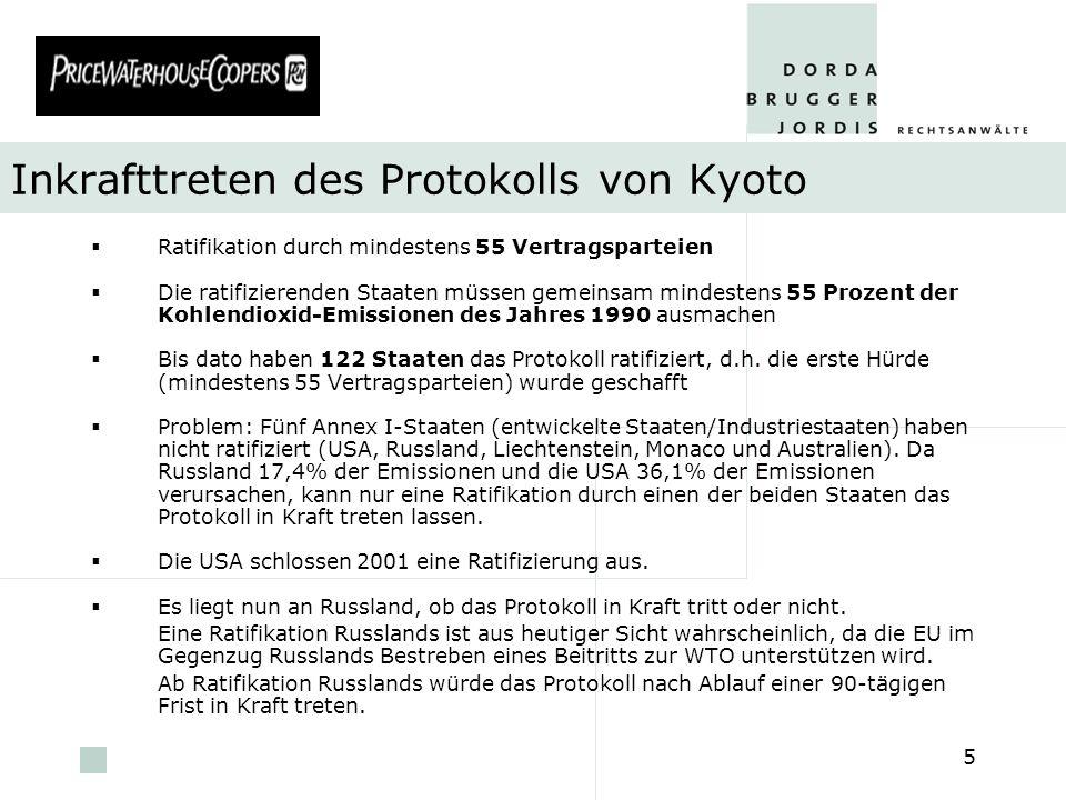 Inkrafttreten des Protokolls von Kyoto