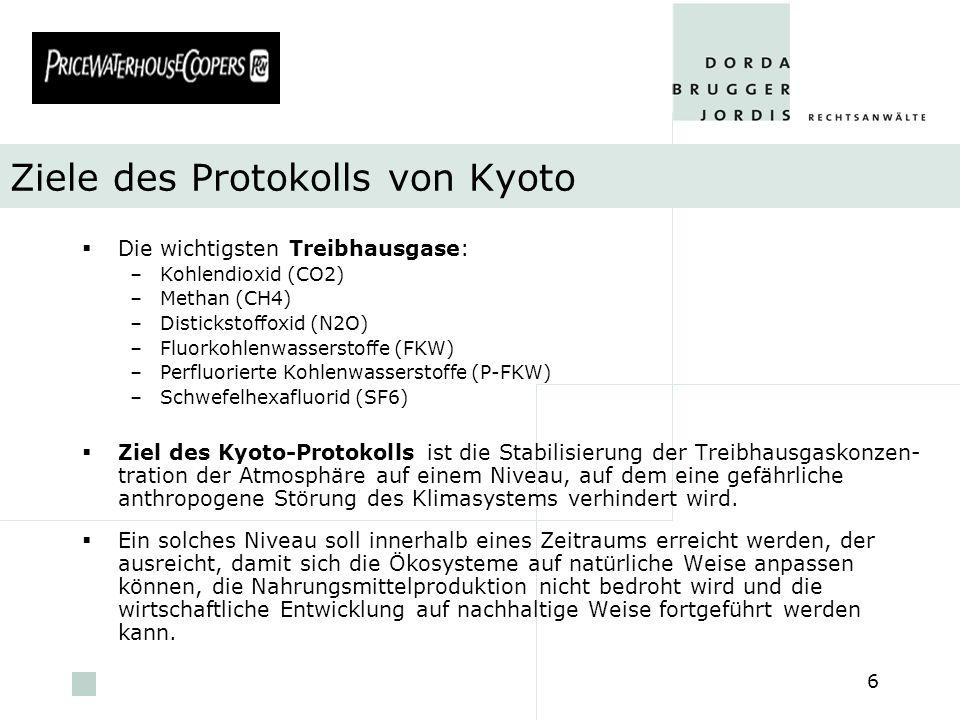 Ziele des Protokolls von Kyoto