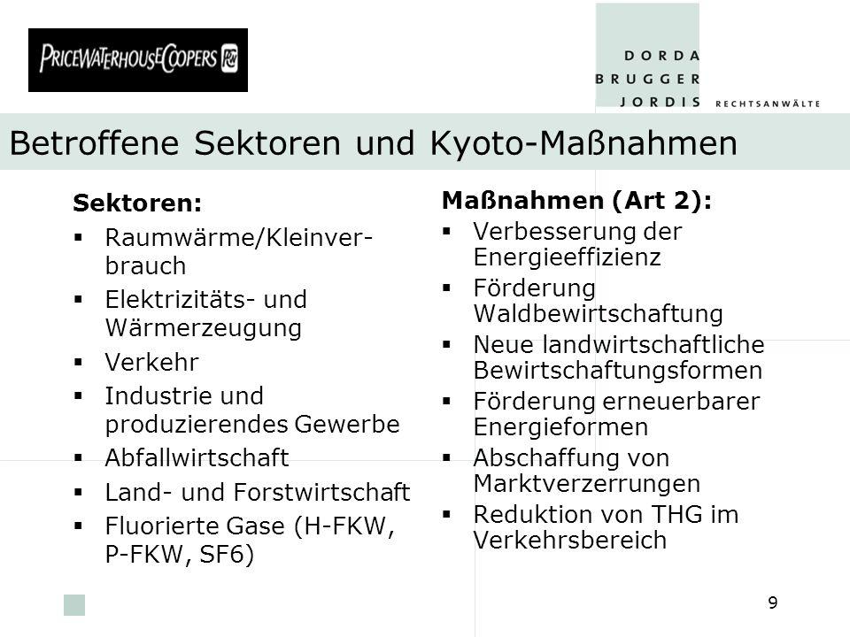 Betroffene Sektoren und Kyoto-Maßnahmen