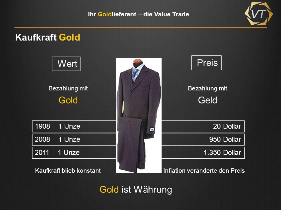 Kaufkraft Gold Wert Preis Gold Geld Gold ist Währung