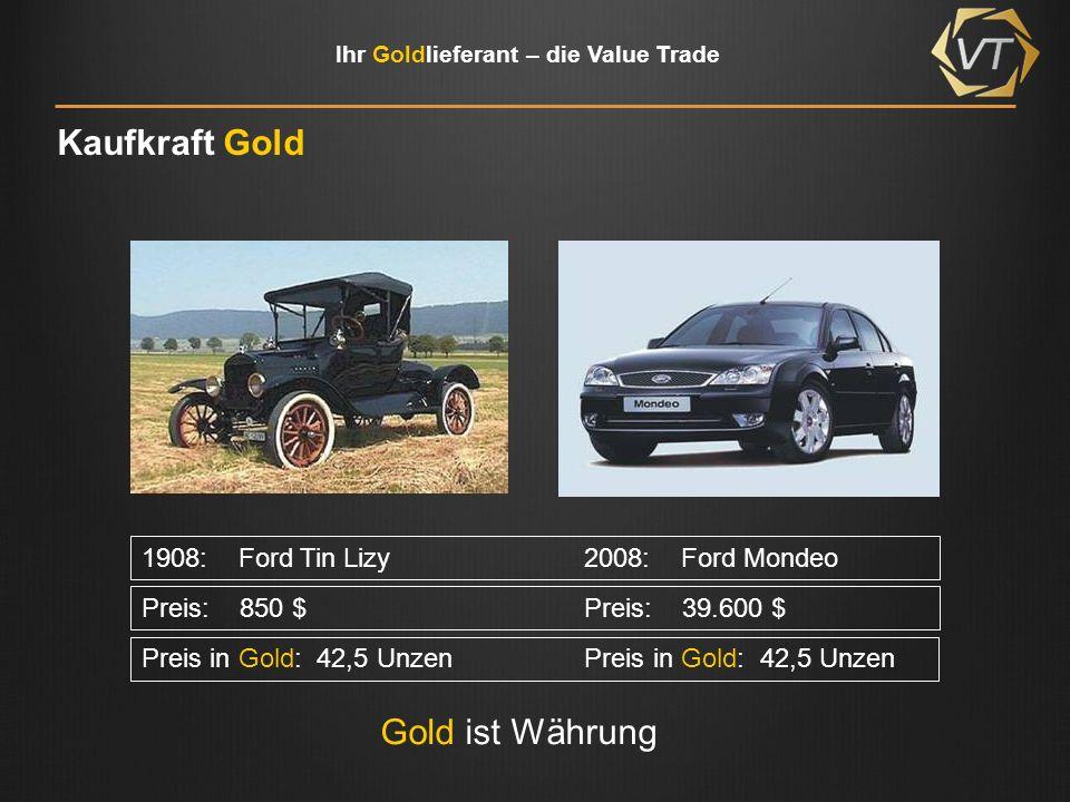 Kaufkraft Gold Gold ist Währung 1908: Ford Tin Lizy 2008: Ford Mondeo