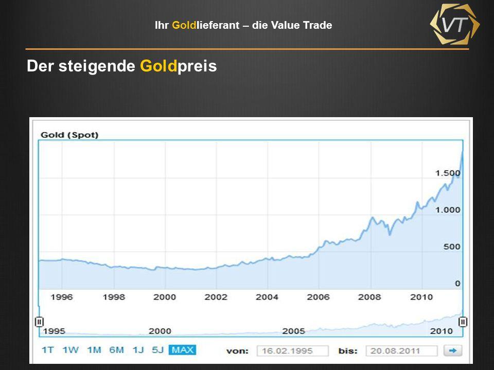 Der steigende Goldpreis