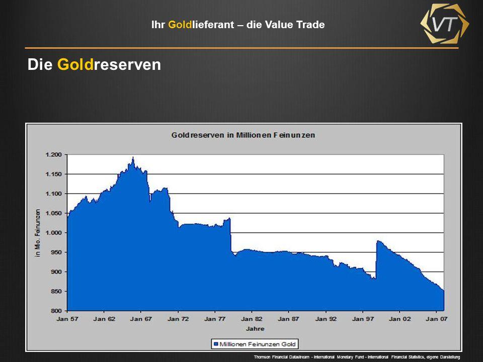 Die Goldreserven Thomson Financial Datastream - International Monetary Fund - International Financial Statistics, eigene Darstellung.