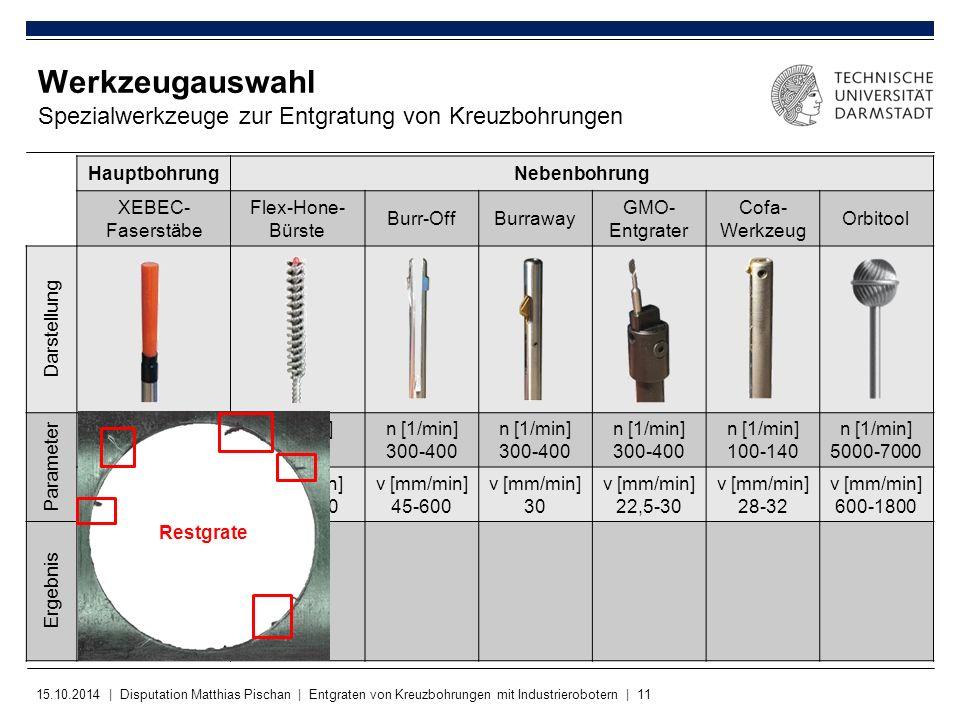 Werkzeugauswahl Spezialwerkzeuge zur Entgratung von Kreuzbohrungen