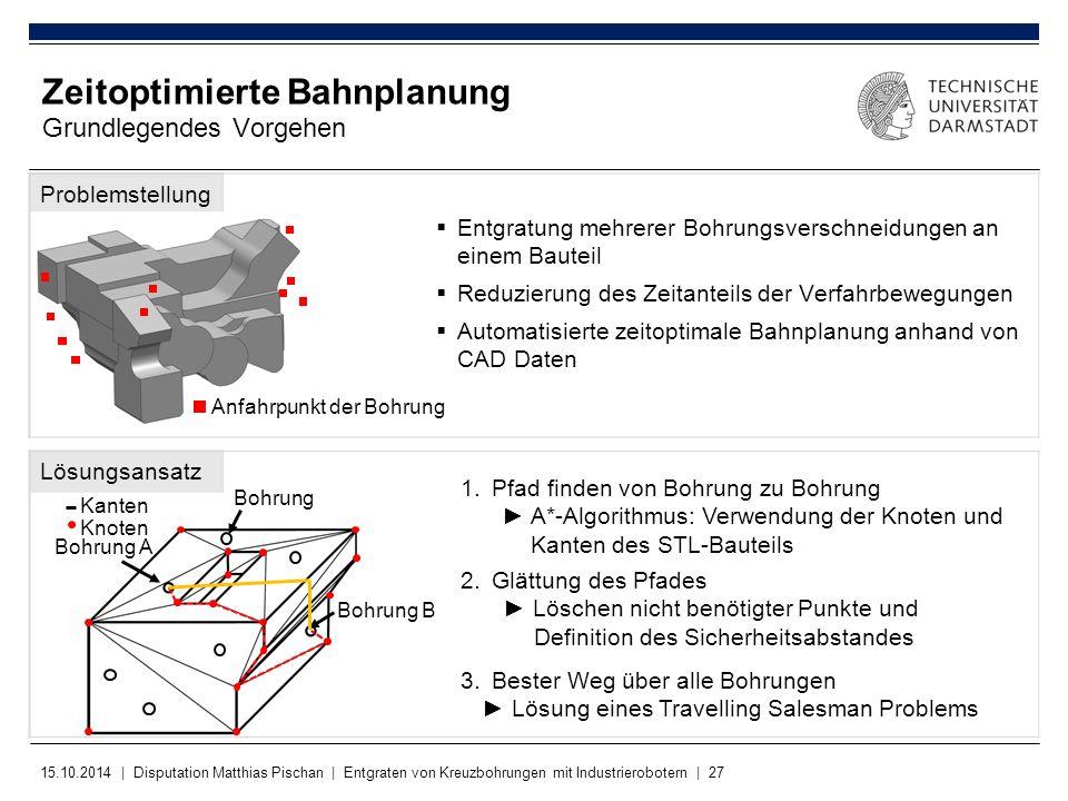 Zeitoptimierte Bahnplanung Grundlegendes Vorgehen