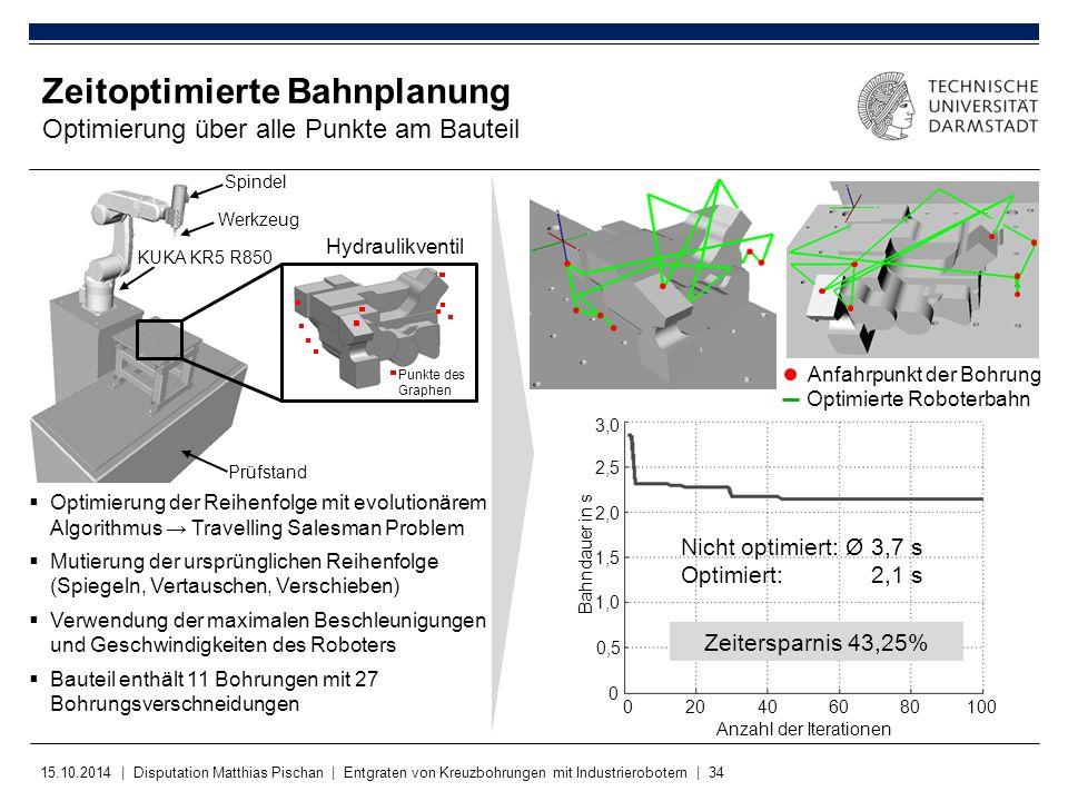 Zeitoptimierte Bahnplanung Optimierung über alle Punkte am Bauteil