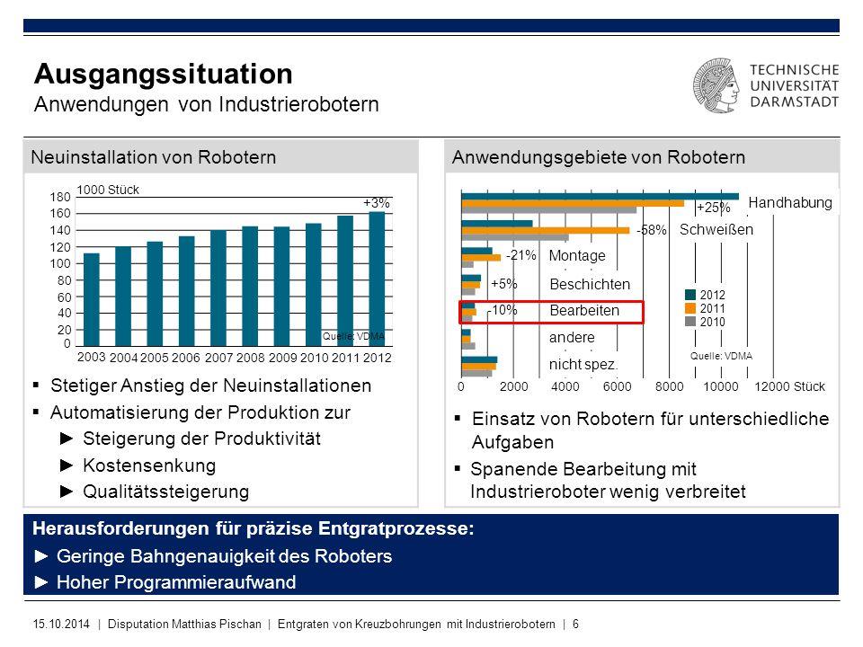 Ausgangssituation Anwendungen von Industrierobotern