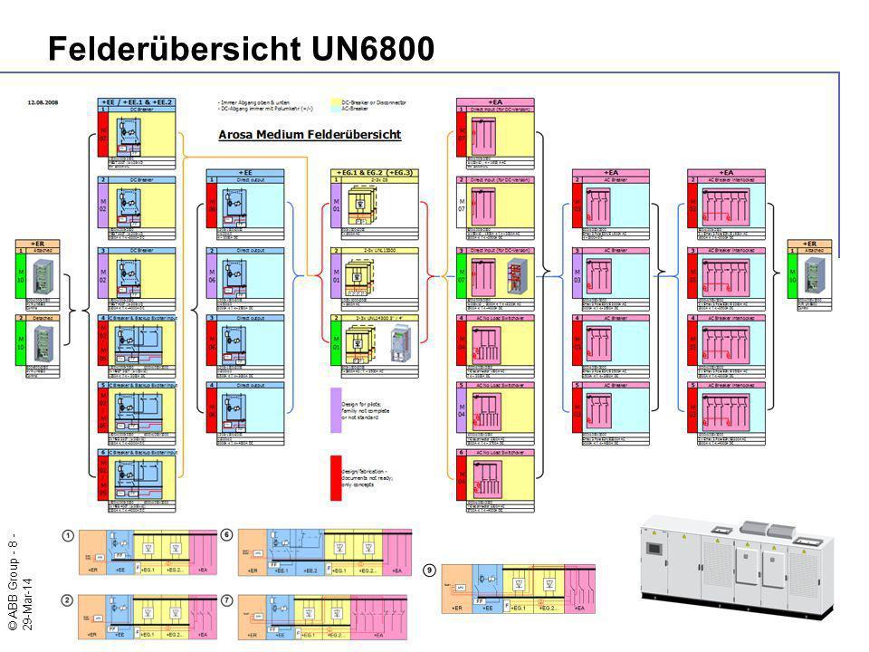 Felderübersicht UN6800