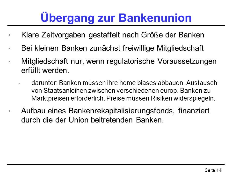 Übergang zur Bankenunion