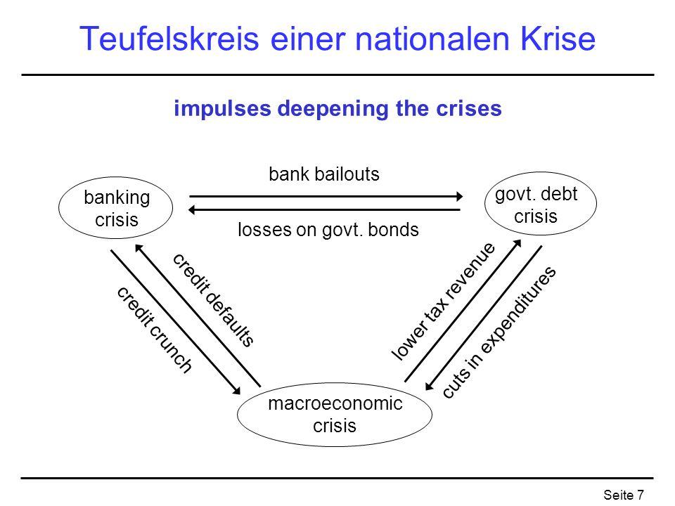 Teufelskreis einer nationalen Krise