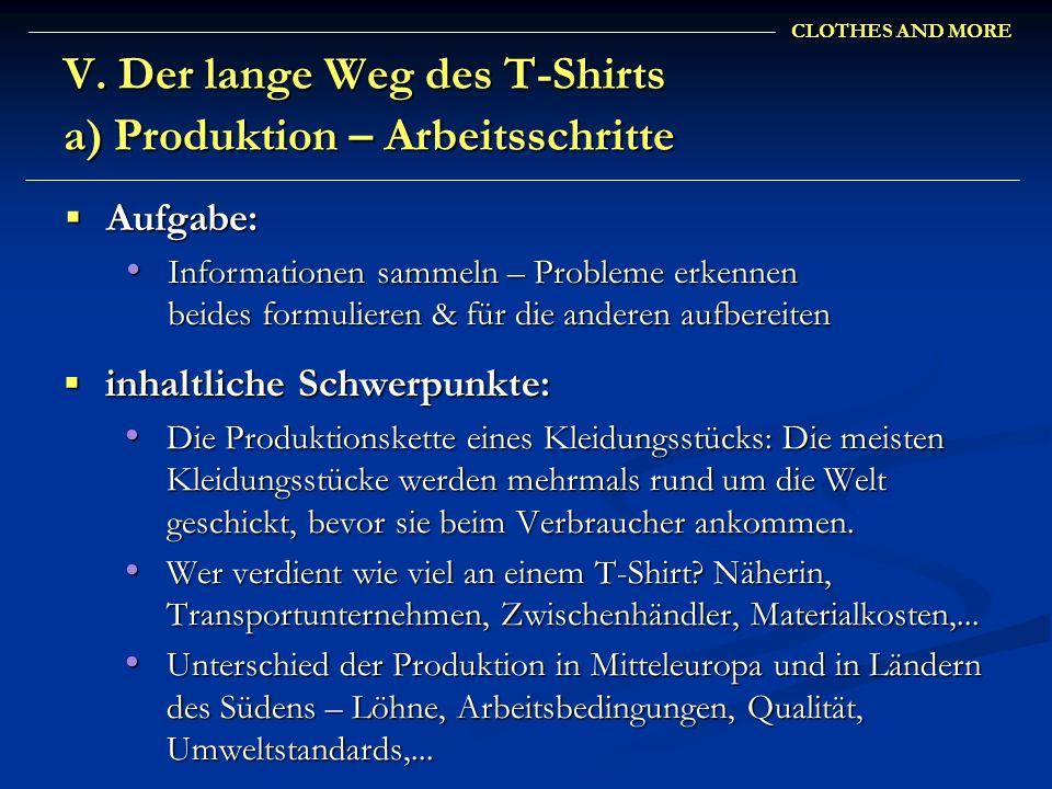 V. Der lange Weg des T-Shirts a) Produktion – Arbeitsschritte