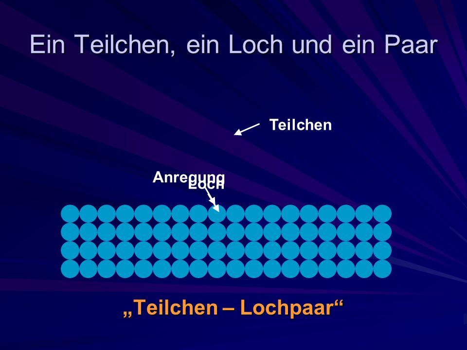 Ein Teilchen, ein Loch und ein Paar