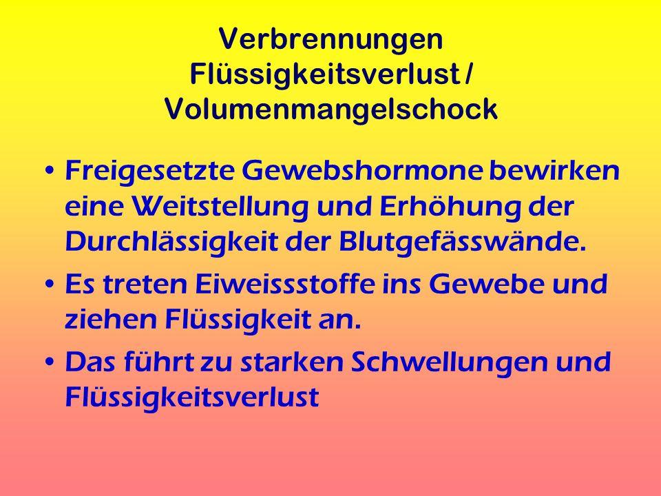 Verbrennungen Flüssigkeitsverlust / Volumenmangelschock