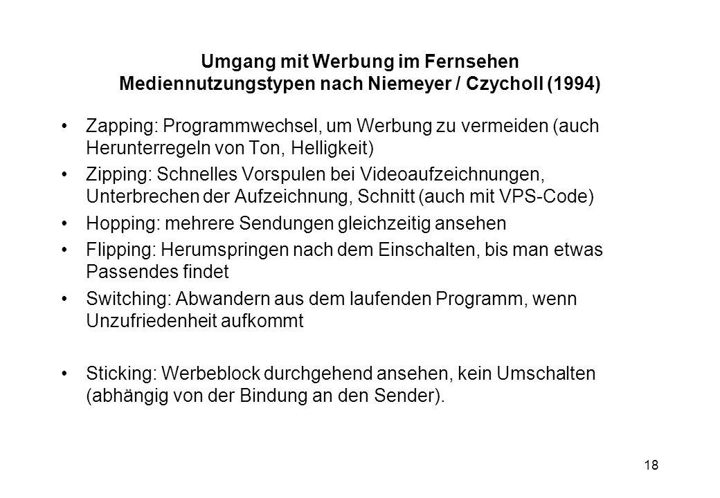 Umgang mit Werbung im Fernsehen Mediennutzungstypen nach Niemeyer / Czycholl (1994)