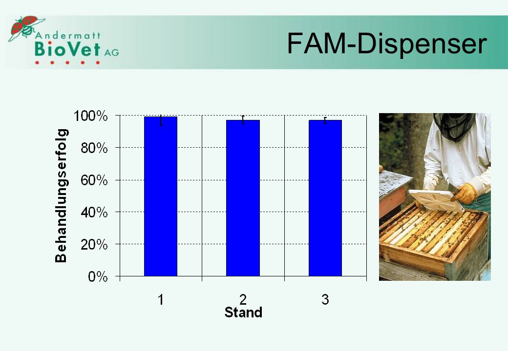 FAM-Dispenser