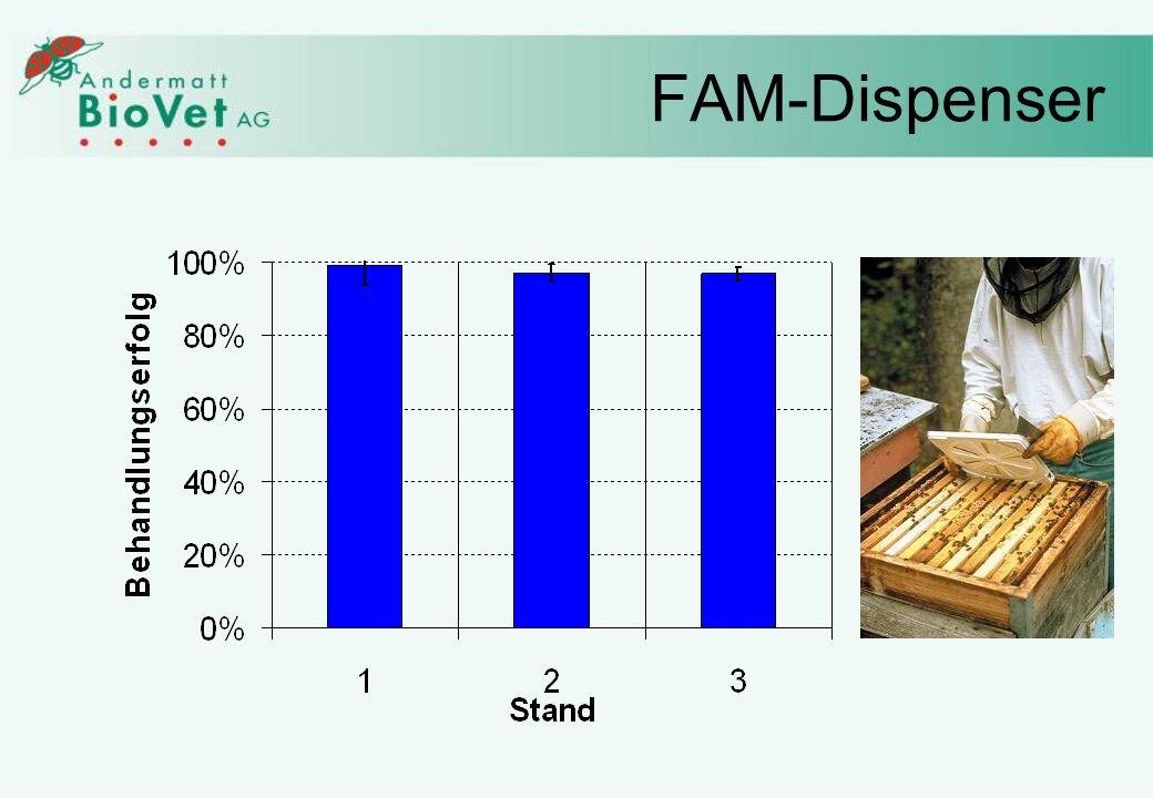 FAM-Dispenser