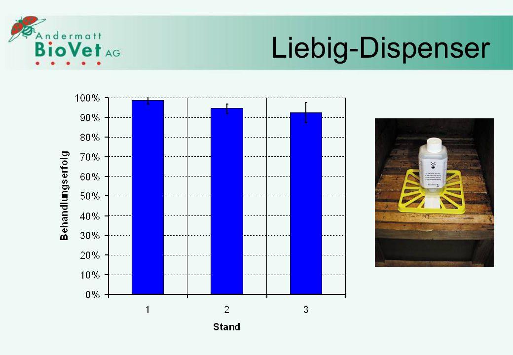 Liebig-Dispenser