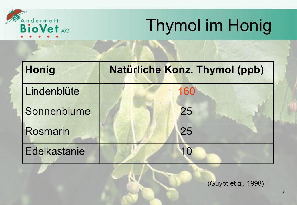 Natürliche Konz. Thymol (ppb)