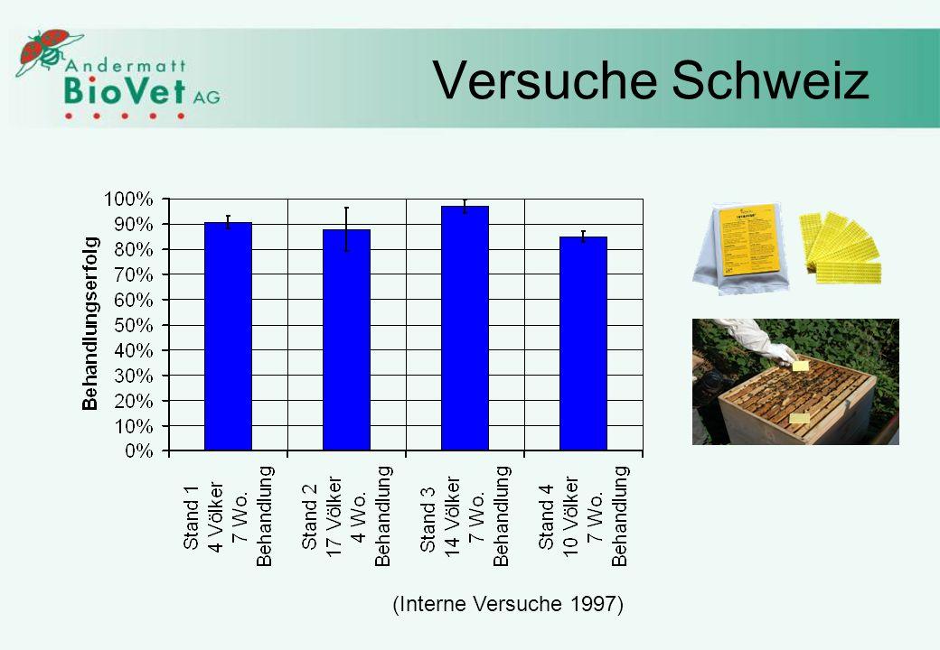 Versuche Schweiz (Interne Versuche 1997)
