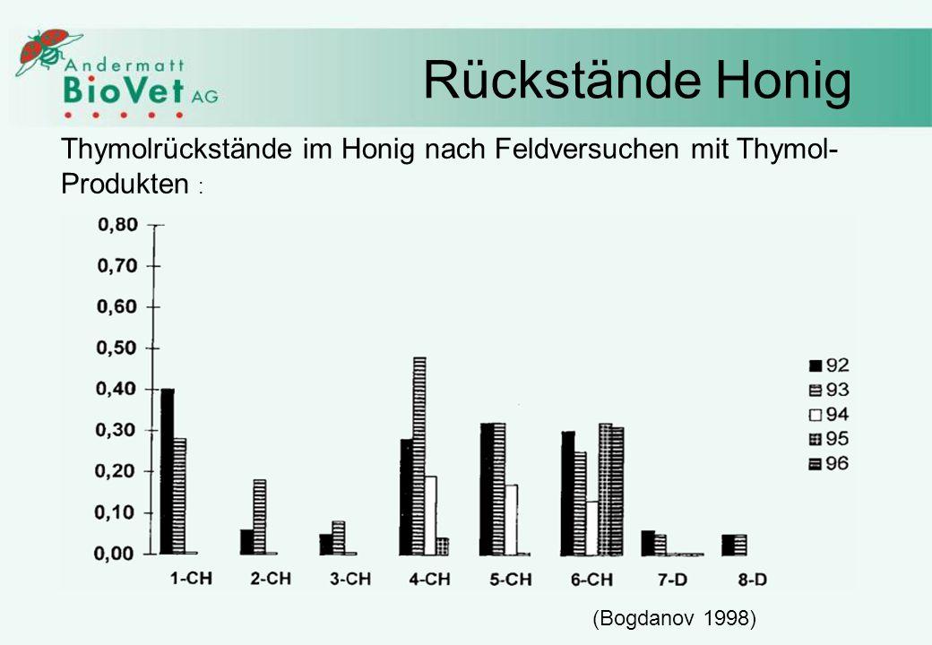 Rückstände Honig Thymolrückstände im Honig nach Feldversuchen mit Thymol-Produkten : Kein weiterer Einsatz von Thymol.