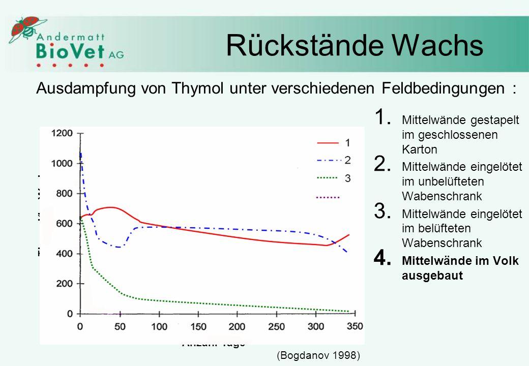 Rückstände Wachs Ausdampfung von Thymol unter verschiedenen Feldbedingungen : Mittelwände gestapelt im geschlossenen Karton.