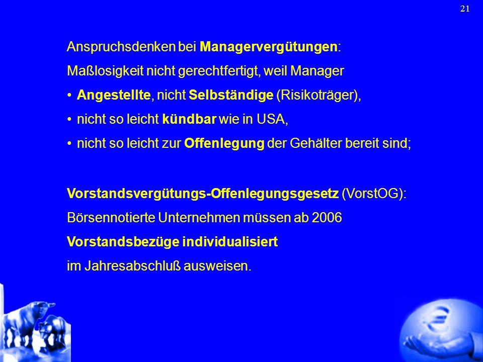 Anspruchsdenken bei Managervergütungen: