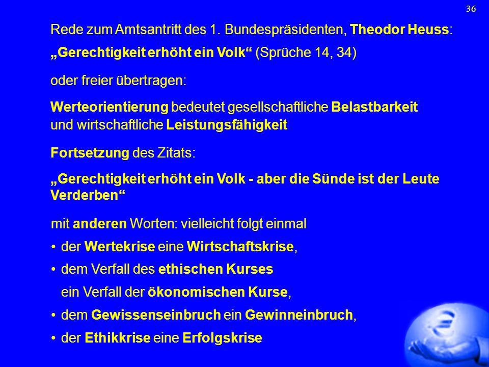 Rede zum Amtsantritt des 1. Bundespräsidenten, Theodor Heuss: