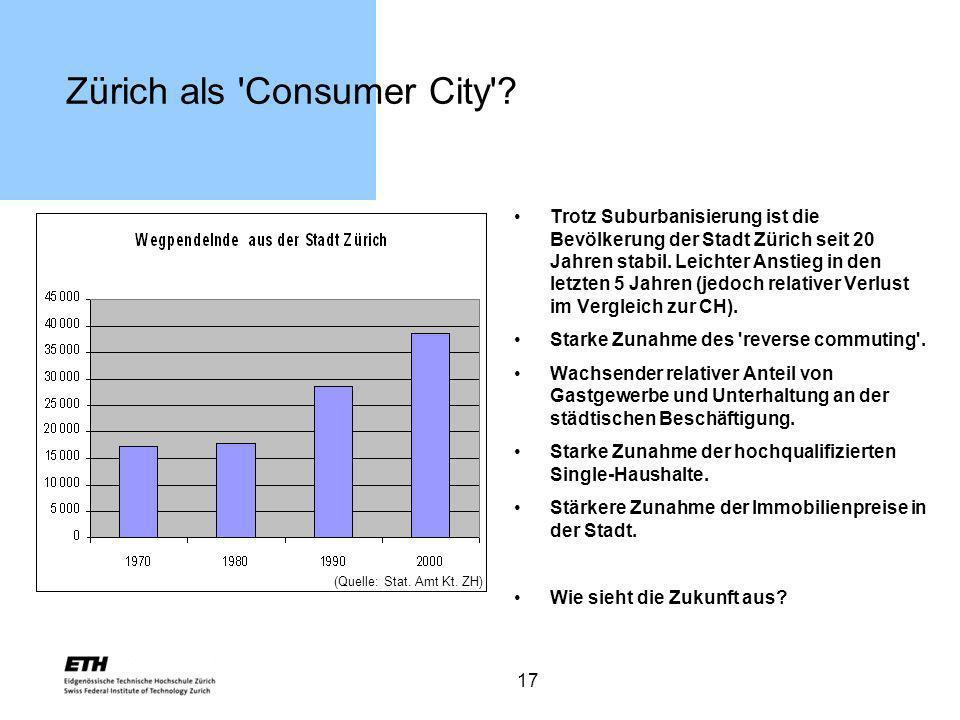 Zürich als Consumer City