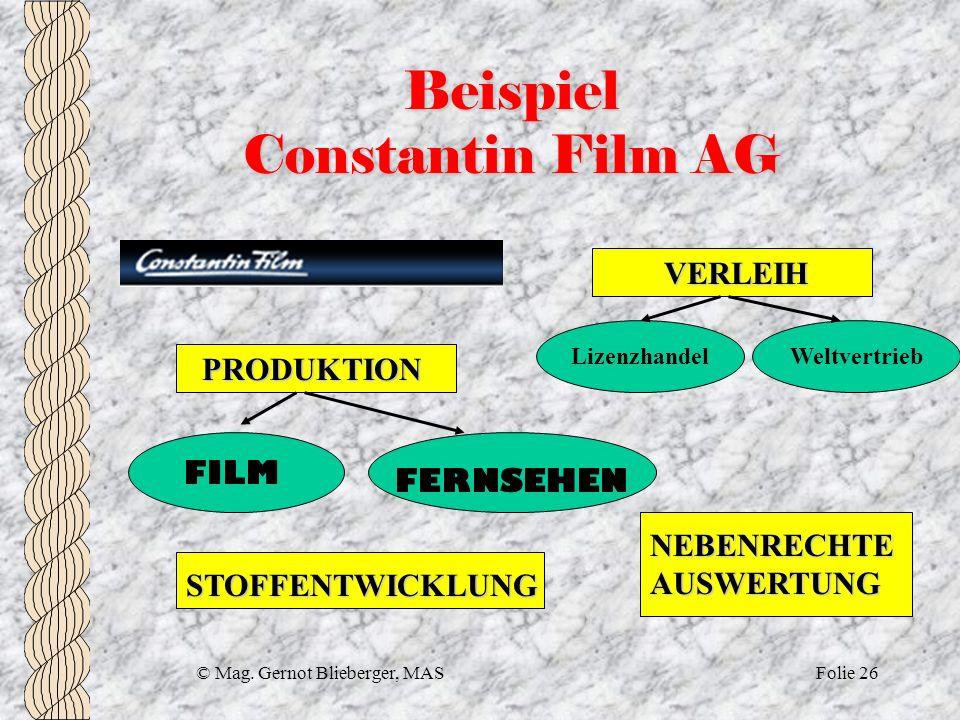 Beispiel Constantin Film AG