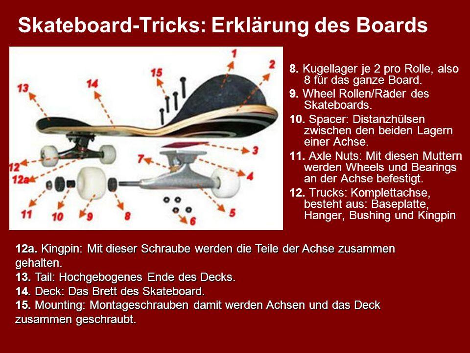 Skateboard-Tricks: Erklärung des Boards