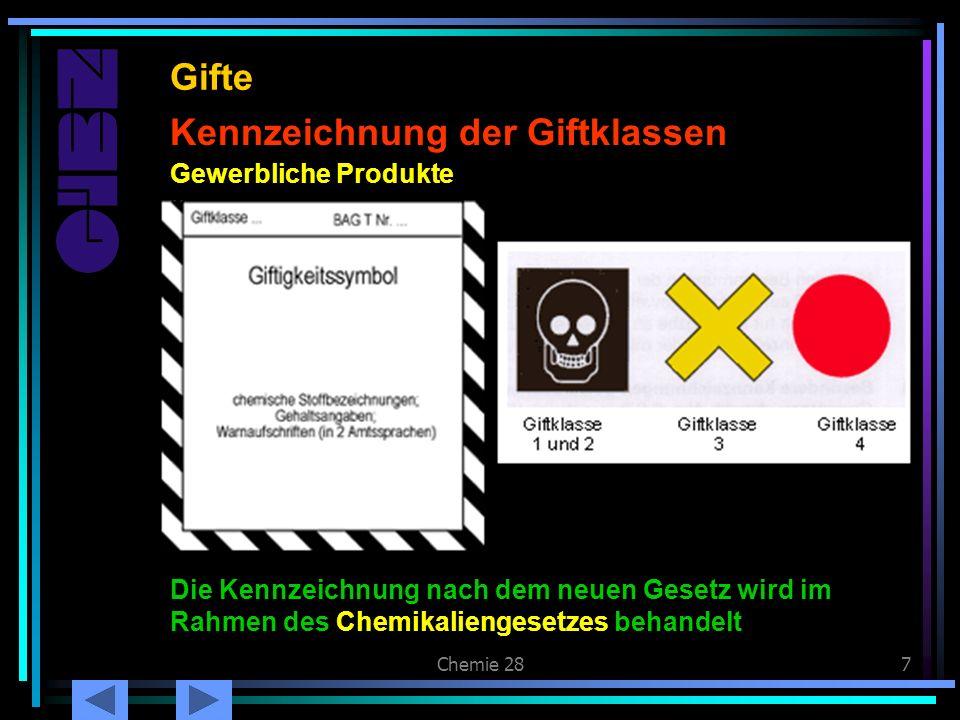 Kennzeichnung der Giftklassen