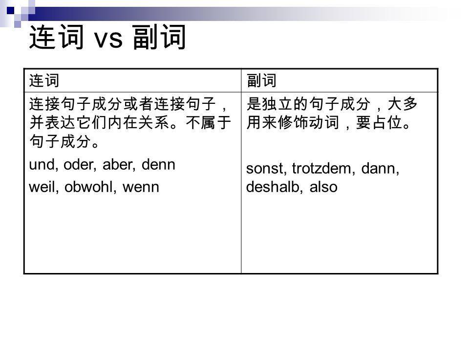 连词 vs 副词 连词 副词 连接句子成分或者连接句子,并表达它们内在关系。不属于句子成分。 und, oder, aber, denn