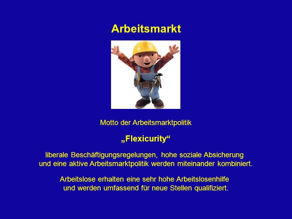 """Arbeitsmarkt """"Flexicurity Motto der Arbeitsmarktpolitik"""